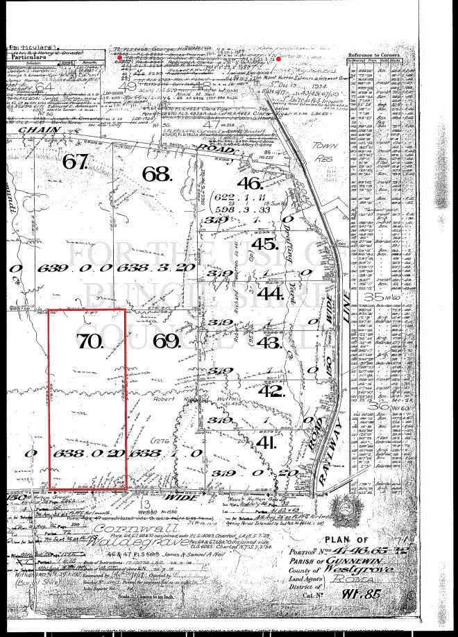 Gunnewin solder settlement, Mount Hutton soldier settlement, Andrew Stewart Duncan